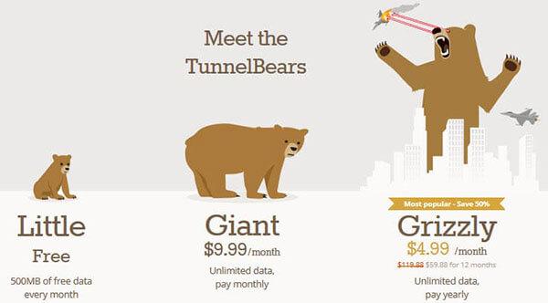TunnelBear hinnoittelu