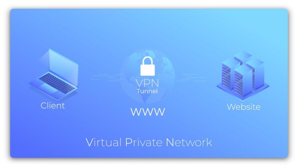 Kiteytettynä: VPN on kuin kassakaappi, sillä se suojaa sinulle tärkeitä asioita pitäen kaiken muun ulkopuolella.